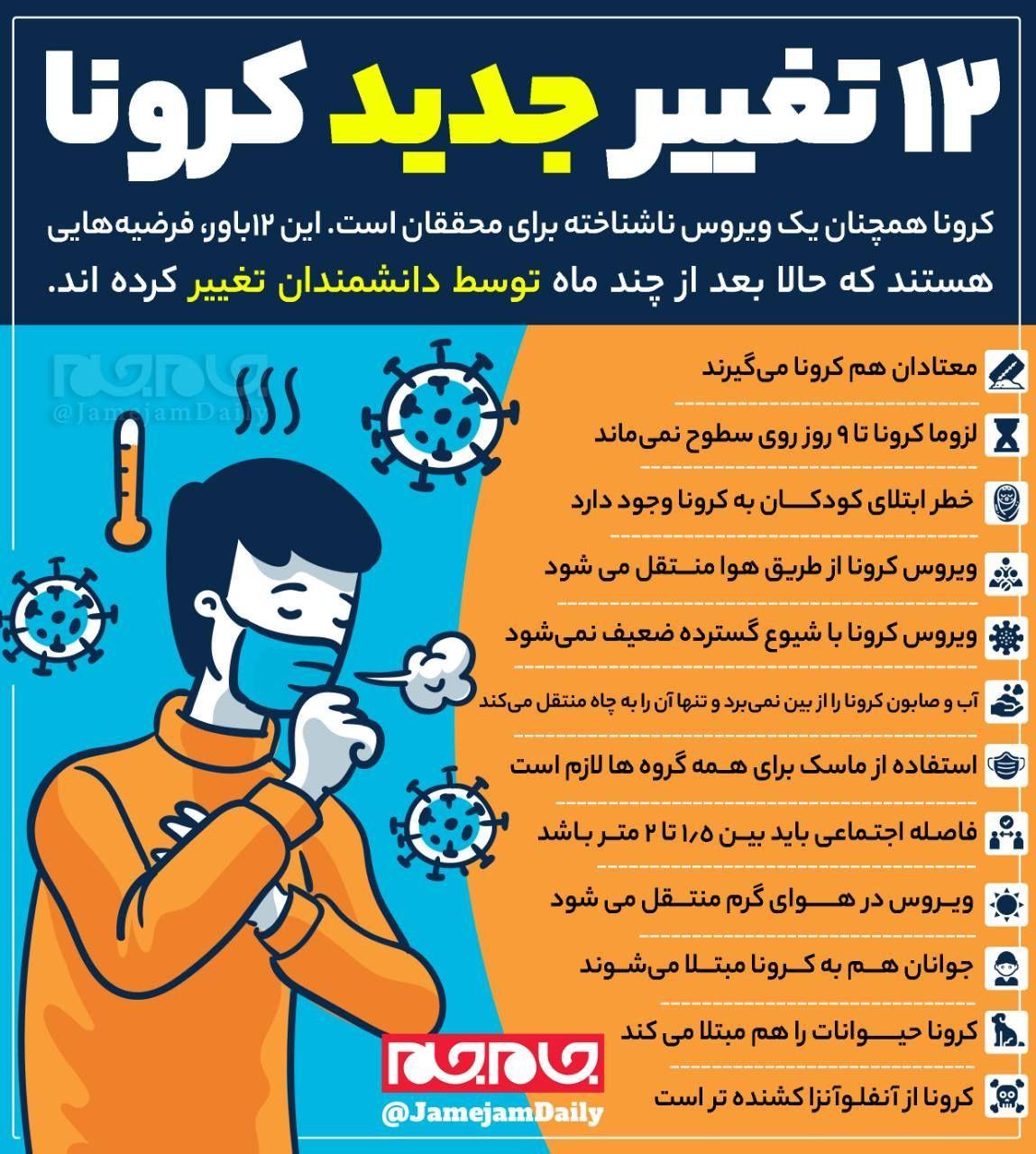 ۱۲ تغییر جدید ویروس کرونا