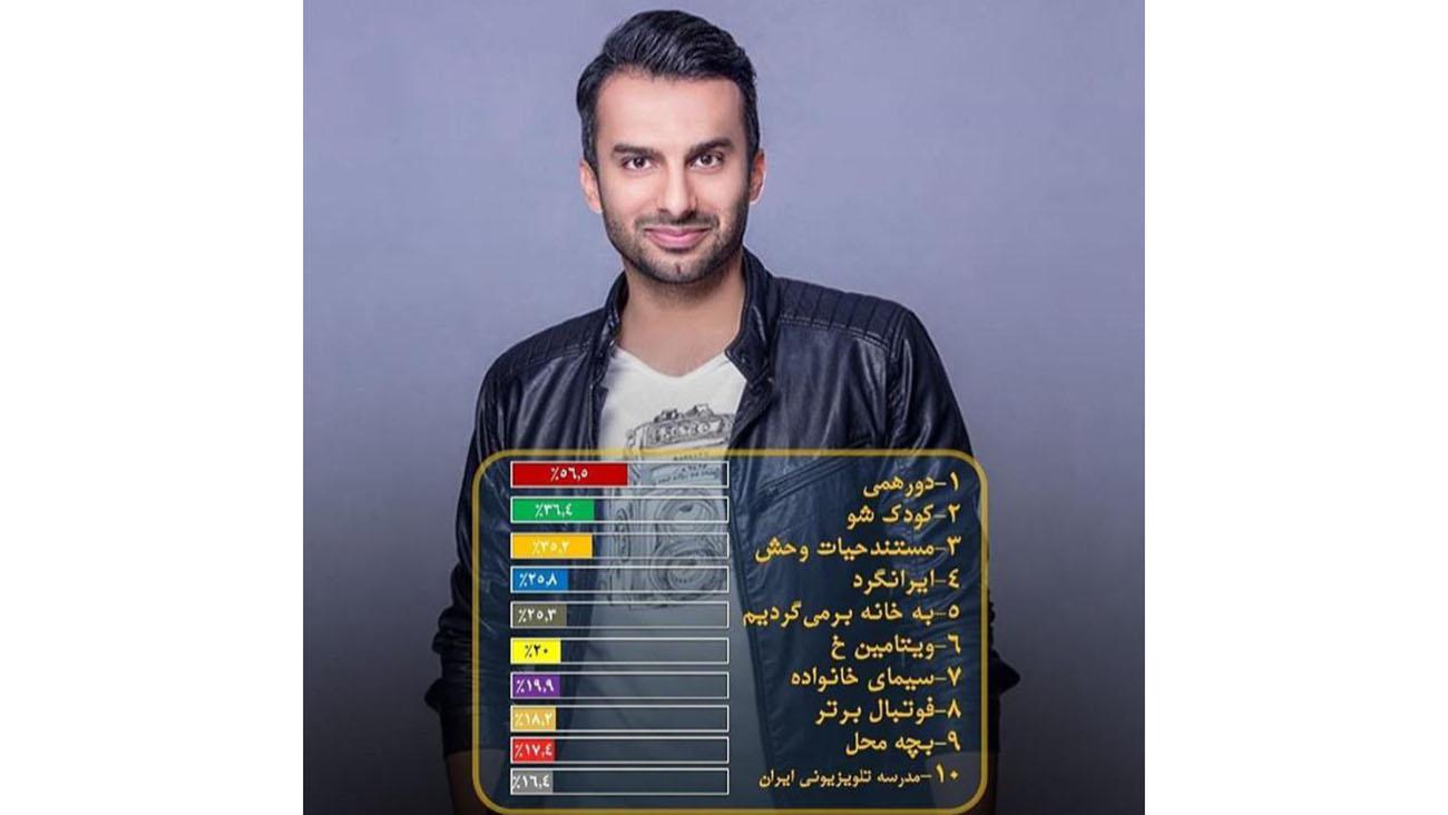 محمد حسین میثاقی