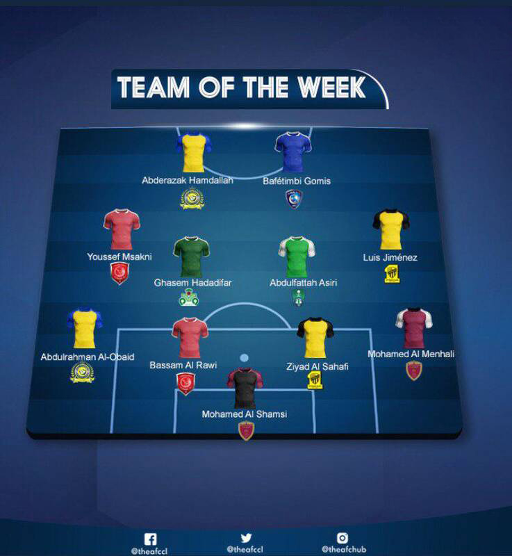 تیم هفته آسیا