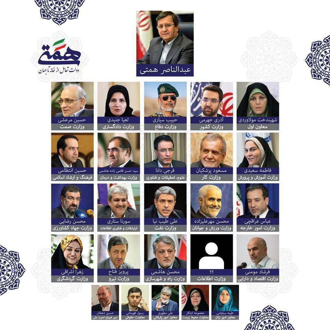 کابینه همتی