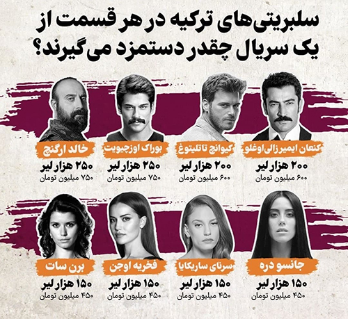 بازیگران ترکیه
