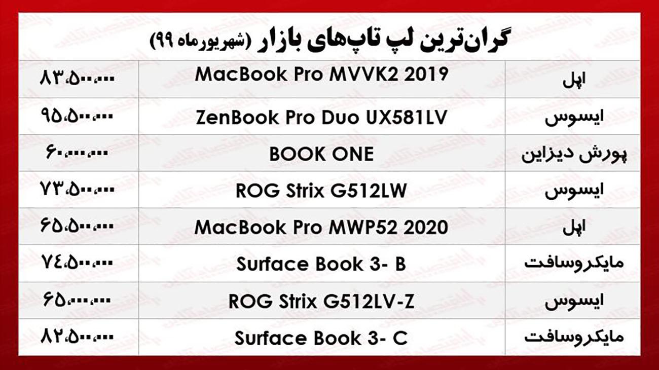 قیمت لپ تاپ