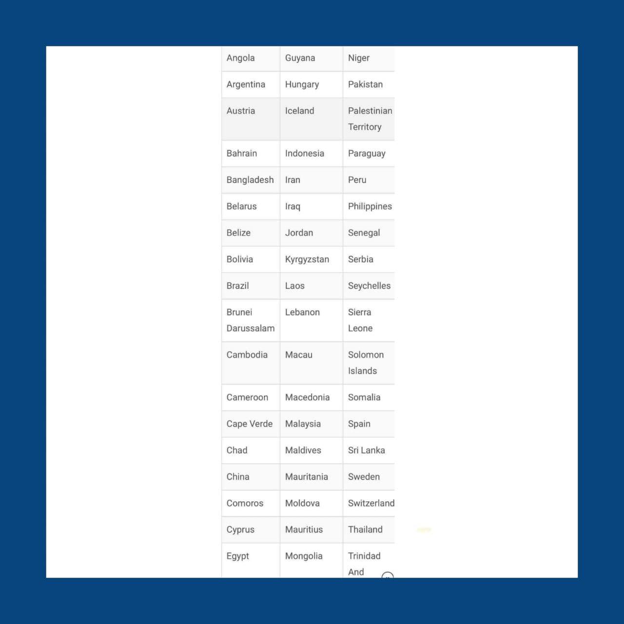 اسامی  ۷۱ کشوری که تا الان واکسن سینوفارم را قبول کردند