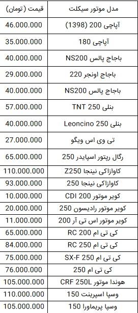 جدول قیمت موتور