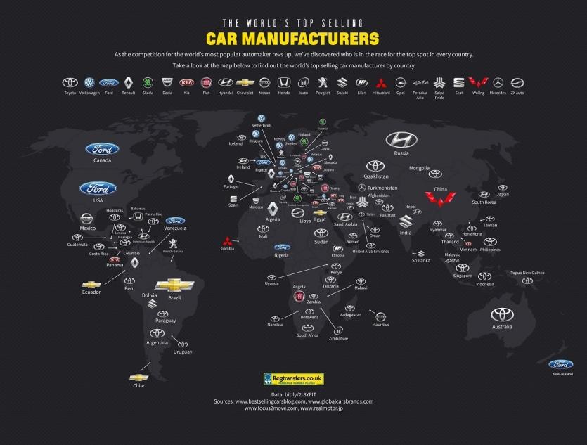 تویوتا پرفروش-ترین خودروساز دنیا
