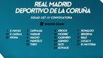 بازگشت بنزما به فهرست رئال مادرید