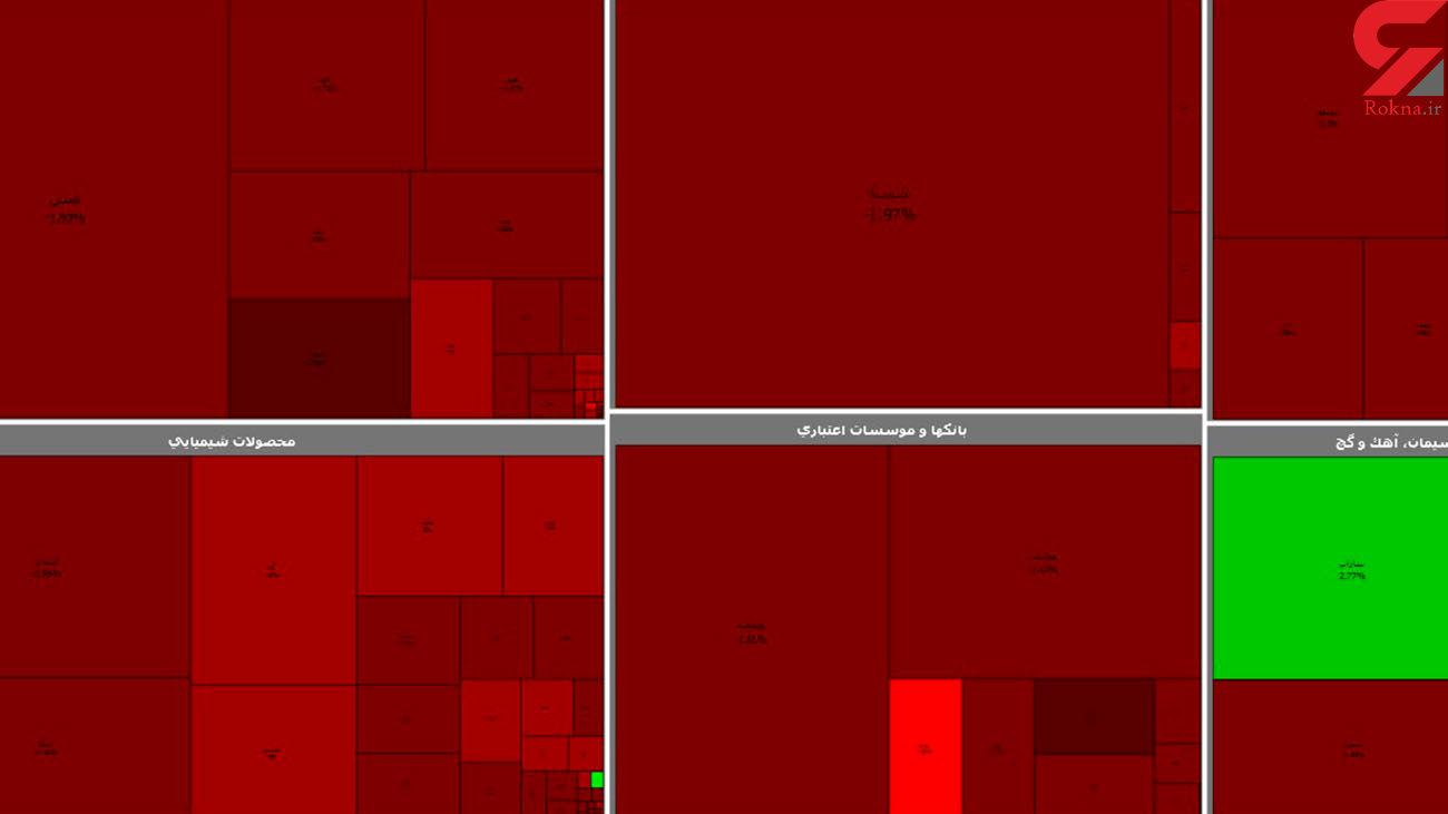 بورس قرمز بدون معامله ماند / امروز یکشنبه 29 فروردین + جدول نمادها