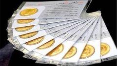 پیش بینی شرایط بازار طلا