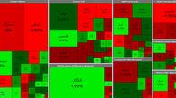 بورس امروز برگشت زد ! / بازار امیدوار شد ؟ + جدول نمادها