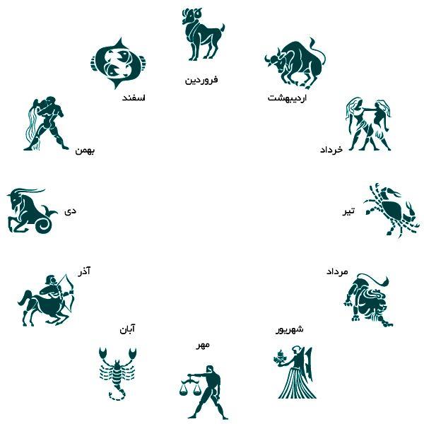 طالع بینی شخصی امروز / 26 مهر ماه