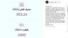 پاسخ آذری جهرمی به منتقدان رفع فیلتر توئیتر +عکس