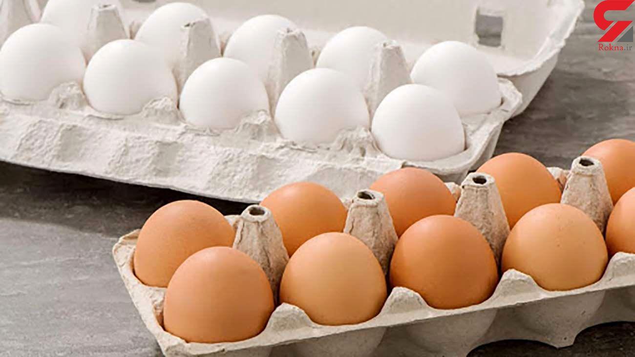 وضعیت عجیب قیمت تخم مرغ در بازار
