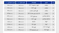 قیمت خودرو های تویوتا در بازار تهران + جدول قیمت
