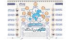 تلگرام در یک نگاه +اینفوگرافیک
