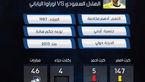 انتخاب داور عرب، برای بازی الهلال – اوراواردز