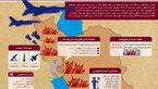 کدام شهرهای ایران در جنگ بیشتر بمباران شدند؟