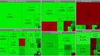 نمادهای پالایشی و خودرویی در بورس سبز شدند / برکت قرمز شد + جدول نمادها