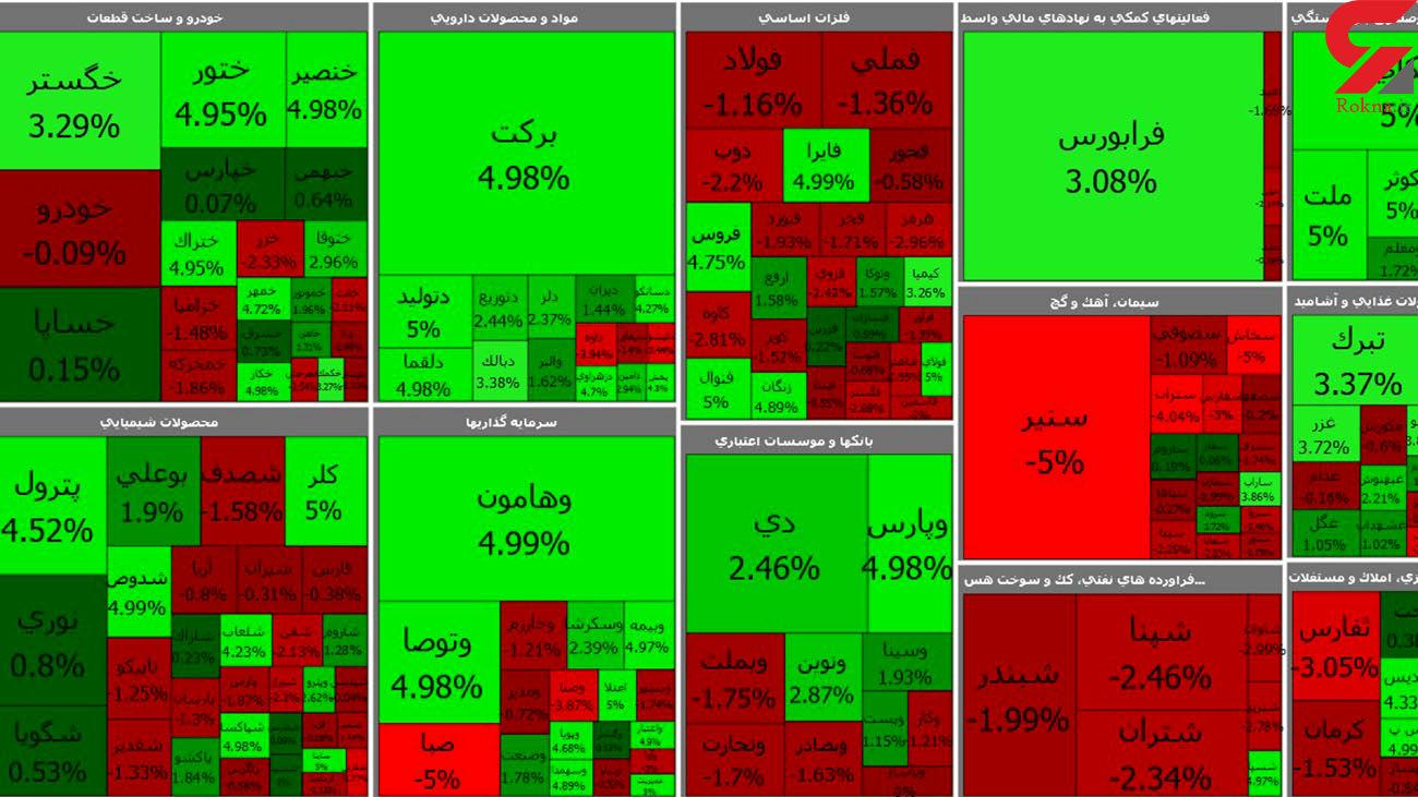 بورس امروز بد شروع کرد / امید به مثبت شدن شاخص ها تا پایان معاملات + جدول نمادها