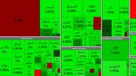 بورس امروز به سهامداران روی خوش نشان داد + جدول نمادها