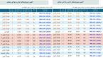 زلزله های ایران از شب گذشته تاساعت 5 صبح امروز + فیلم